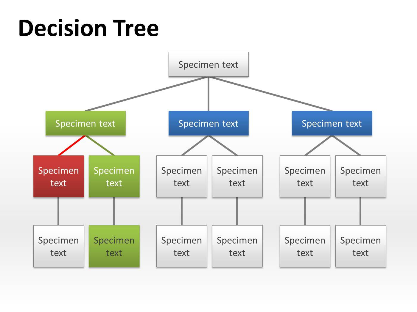 free decision tree template decision tree templates word templates docs