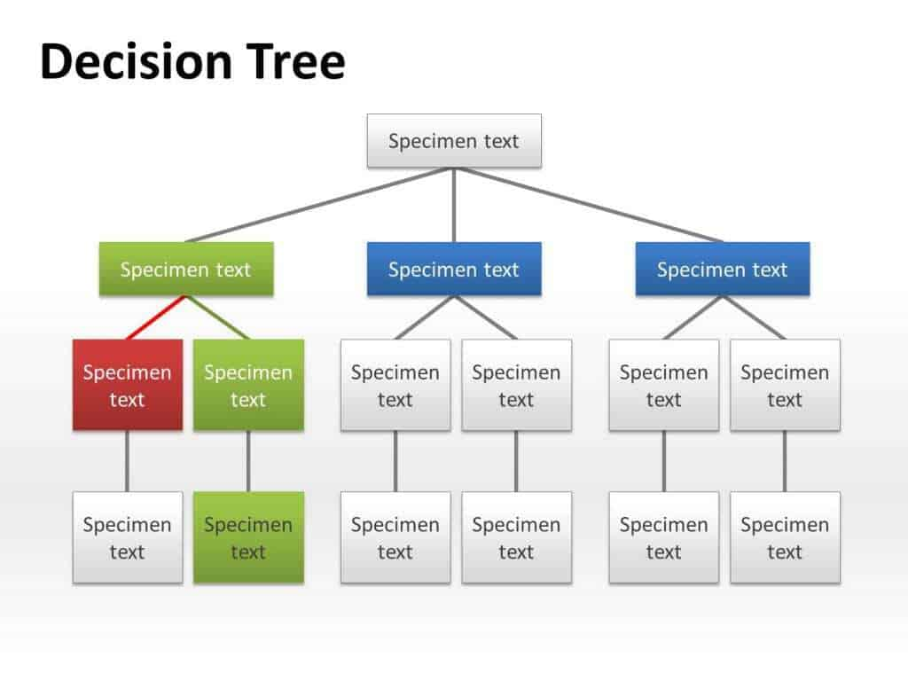 "understanding decision matrix Scenario analysis: a tool for task managers jonathan n maack  augment understanding about the future  decision-makers then ""scan"" the external environment for the agreed indicators that the country or region is beginning to move toward a different scenario (or to a different stage along a scenario."