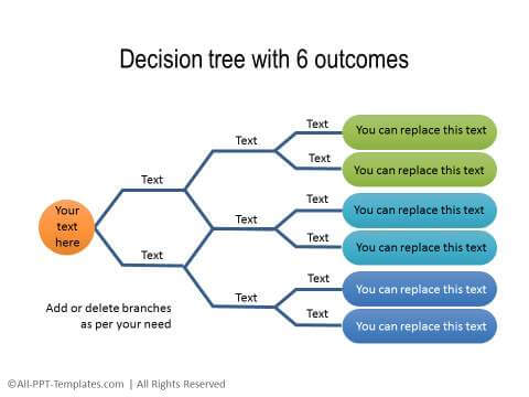 decision tree templates word templates docs rh wordtemplatesdocs org