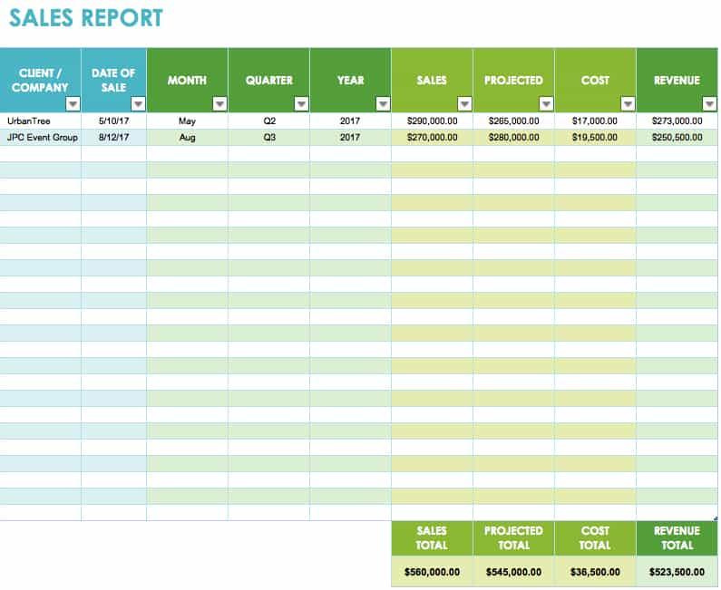 8 Sales Report Templates - Word Excel Formats