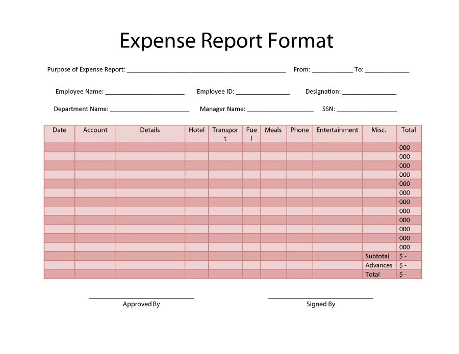 expense-report-template-GG Sample Itemized Expense Report on business income, quicken income, yearly total, for reimbursement, healthcare revenue, completed business,